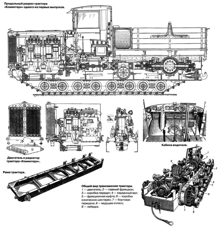 Trumpeter, Soviet Komintern Artillery Tractor, Kit No. 07120